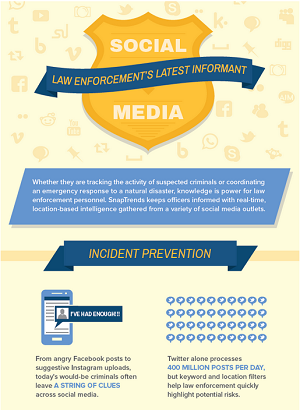 SnapTrends law enforcement brochure